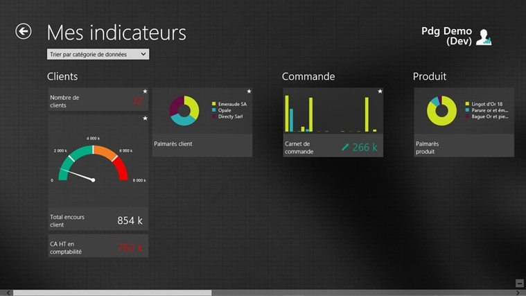 Nouveautés 7.70 - Sage customer view : mes indicateurs