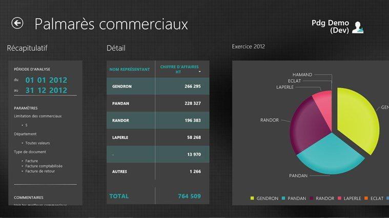 Nouveautés 7.70 - Sage customer view : palmarès commerciaux